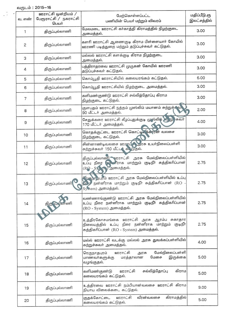 RMD_constituency_RTI (10)