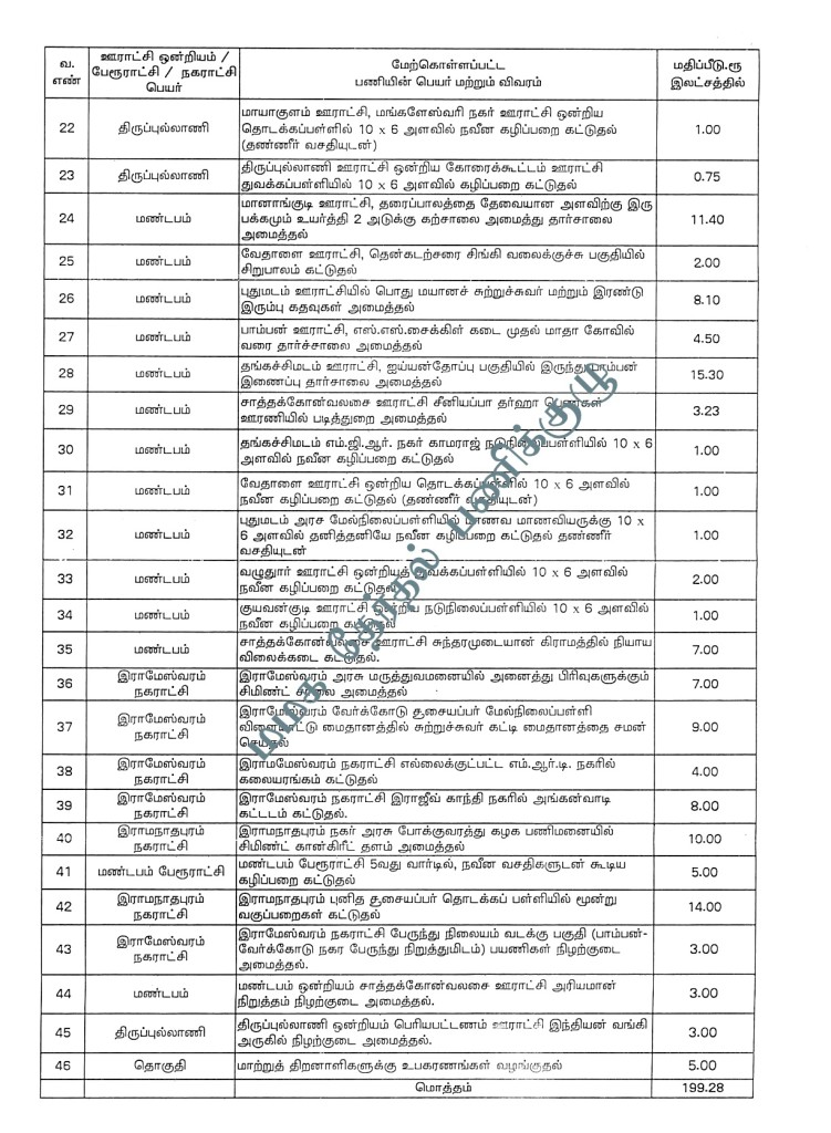 RMD_constituency_RTI (3)