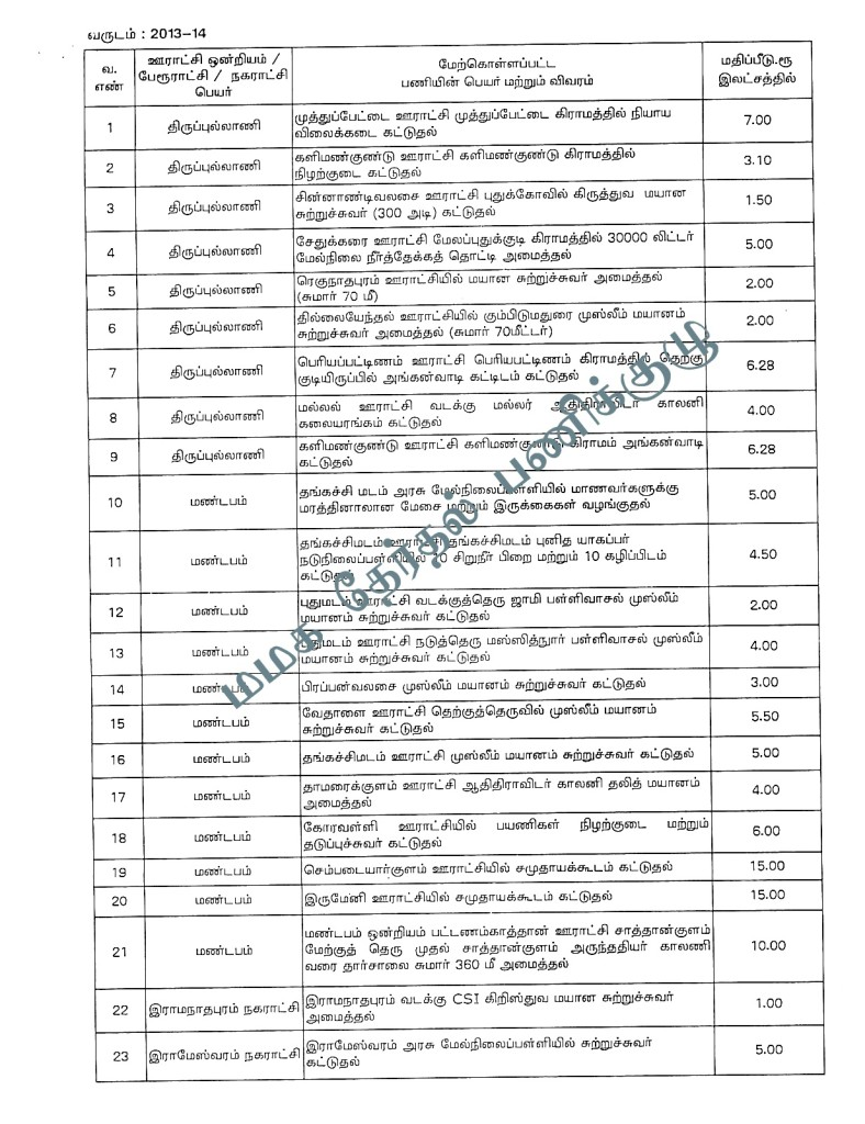 RMD_constituency_RTI (6)